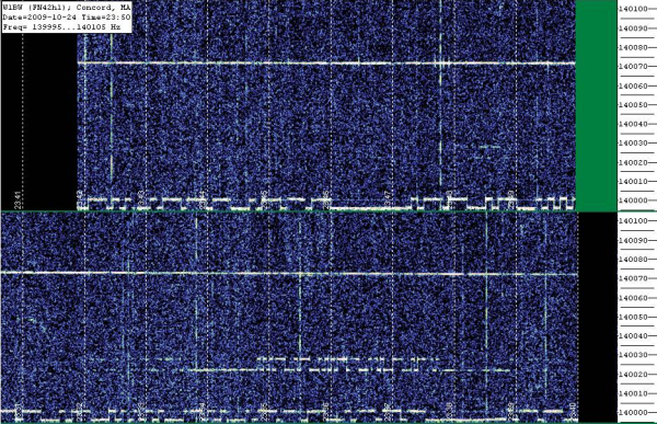 VA3STL 160mW QRSS beacon received by W1BW on 24/10/09