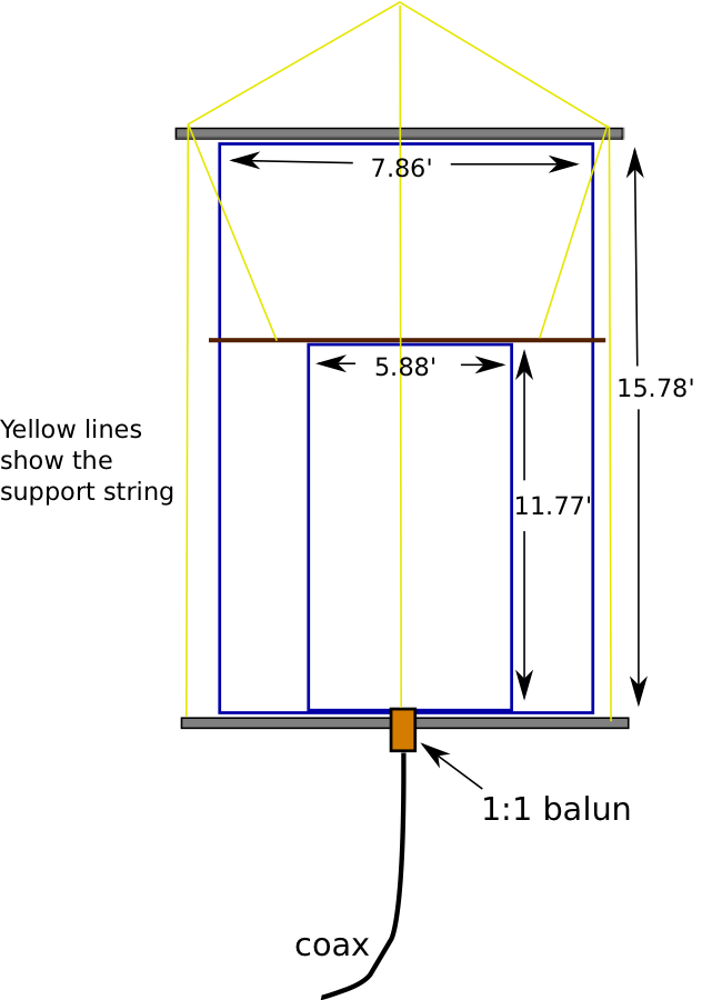Dual band rectangular loop antenna for 15m and 10m | VA3STL's Weblog